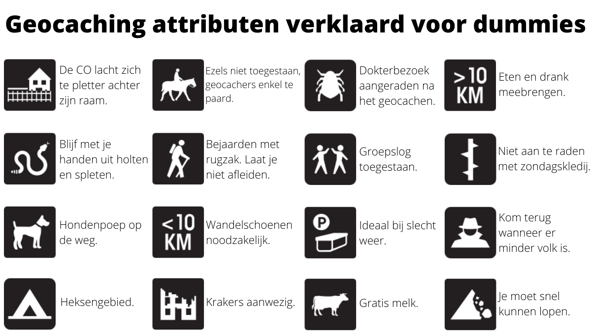 Geocaching attributen voor dummies