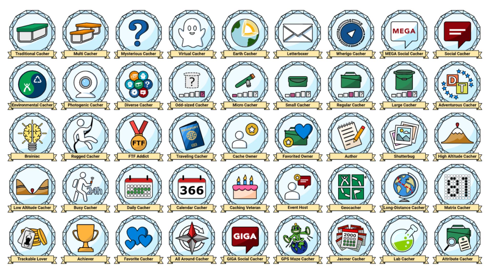 Geocaching badges