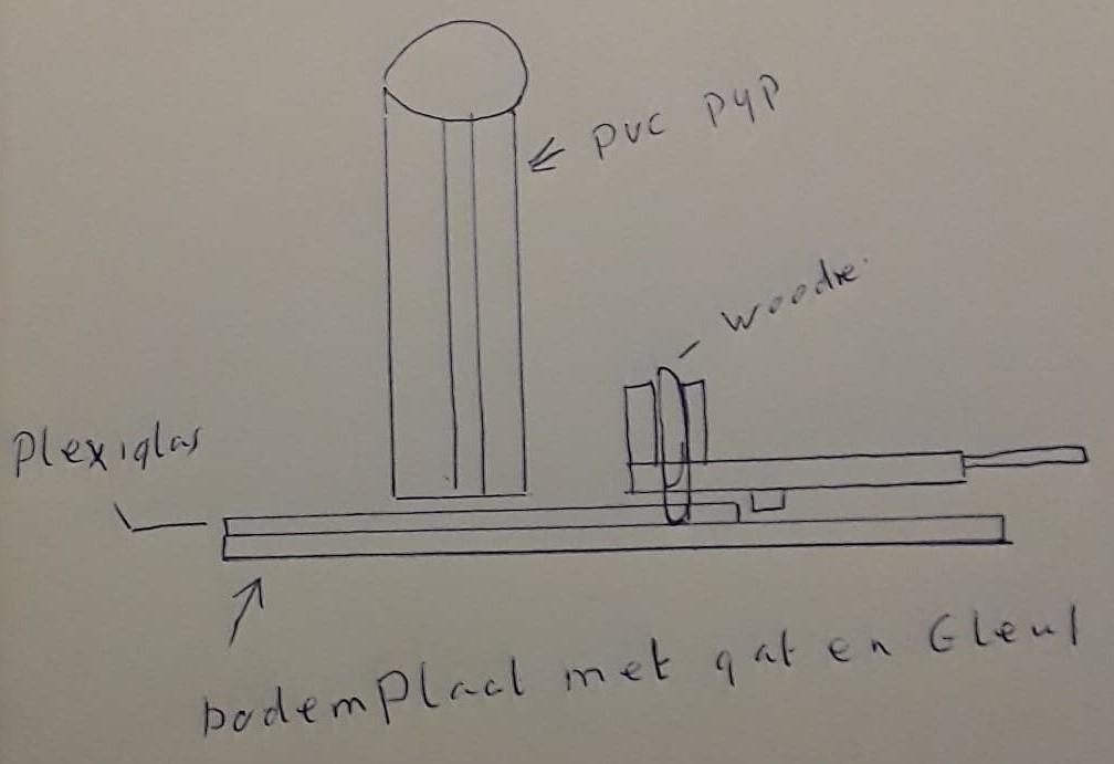 Woodie ruilkast - schuifsysteem en plexiglas